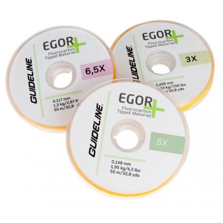 Fluorocarbono Guideline EGOR FC