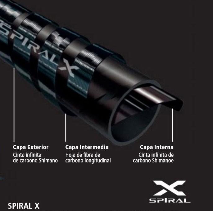 Spiral X